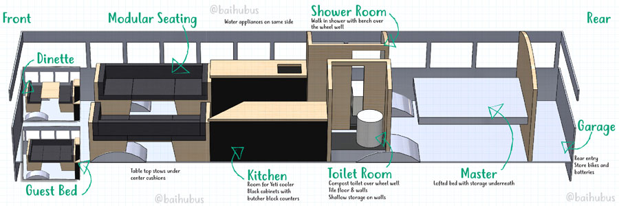 planning your school bus conversion layout. Black Bedroom Furniture Sets. Home Design Ideas